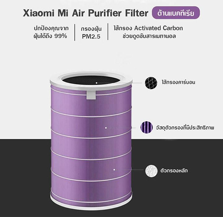 02-antibacterial-mi-air-purifier-antibac
