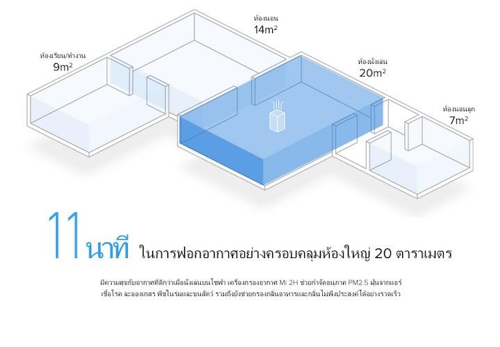 01-2h-mi-air-purifier-2h-60.jpg