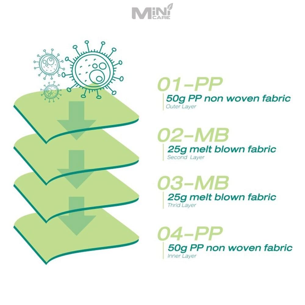 386-minicare-minicare-%E0%B8%AB%E0%B8%99