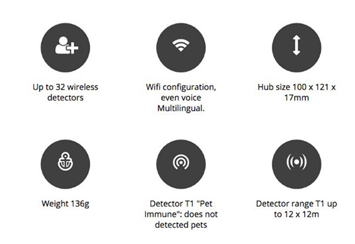 01---ezviz-starter-kit-ezviz-wireless-se