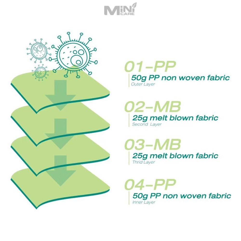 07-minicare-minicarekorea01-4.jpg