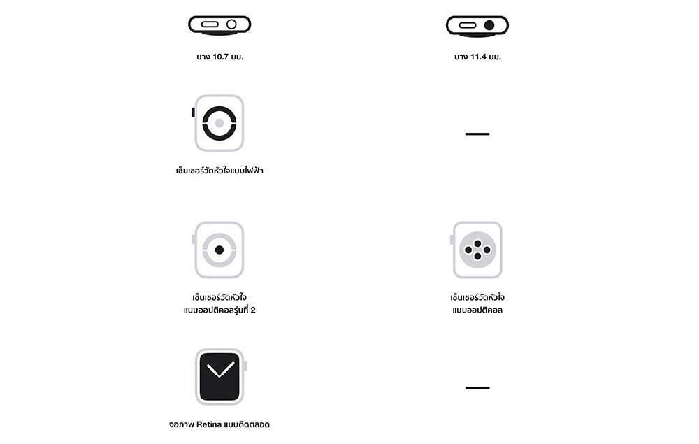 apple-watch-web-comparison-page_3_1.jpg