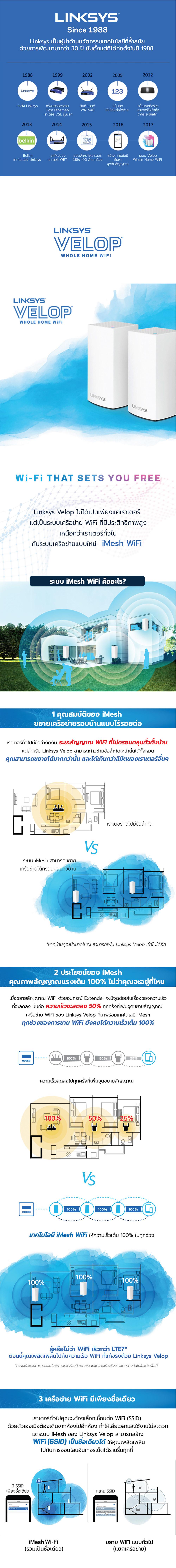 01-3000082011-linksys-velop-mesh-wifi-du