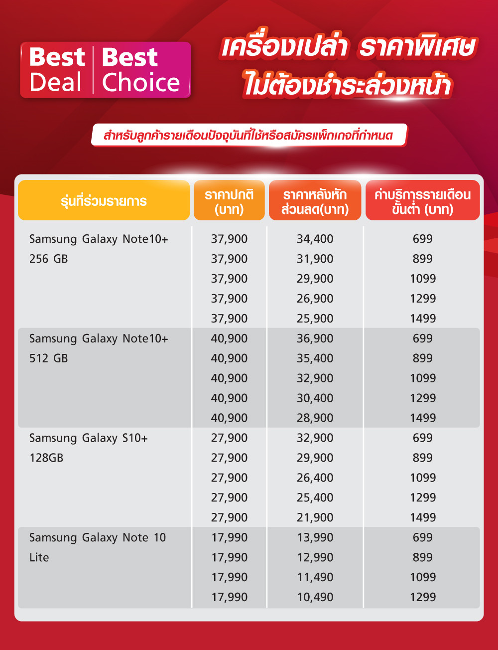 best-deal-best-choice_samsung-galaxy-not