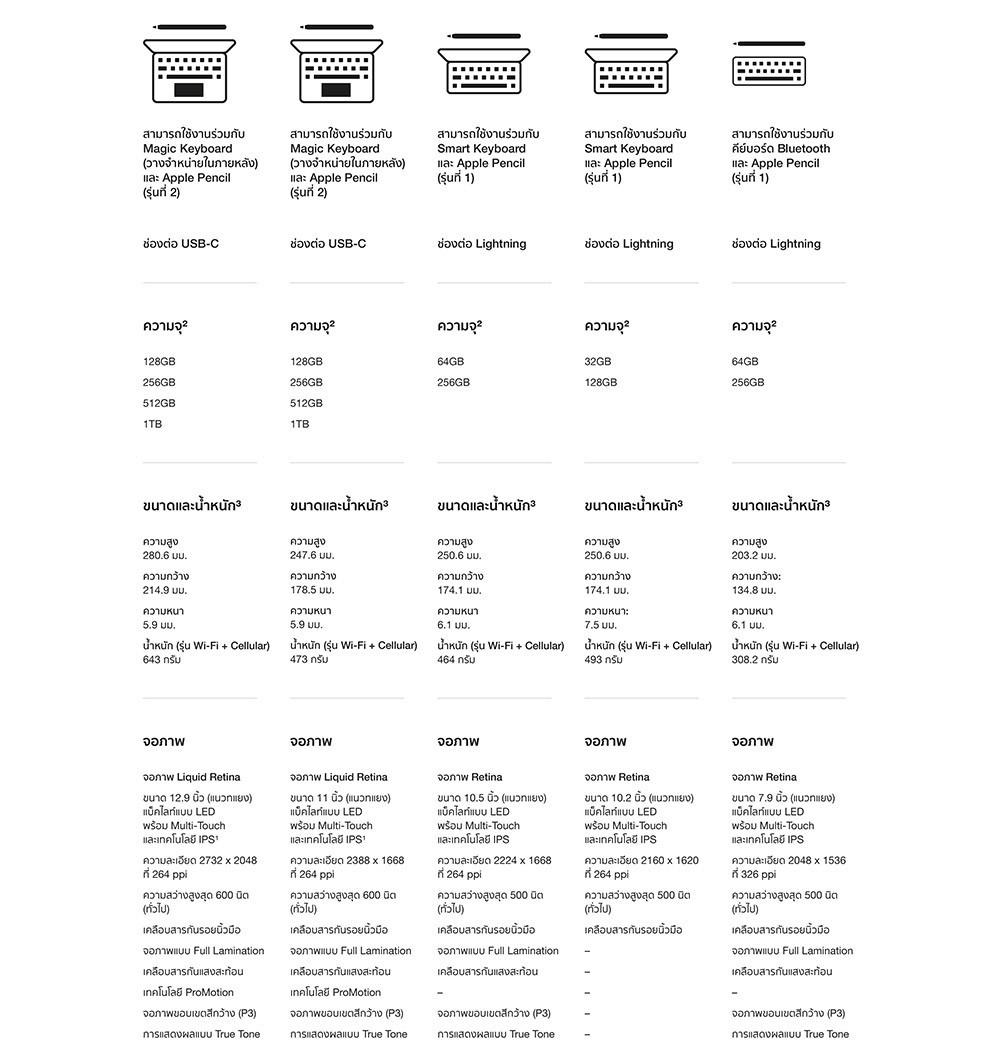 ipad-mimi5-comparison_2.jpg
