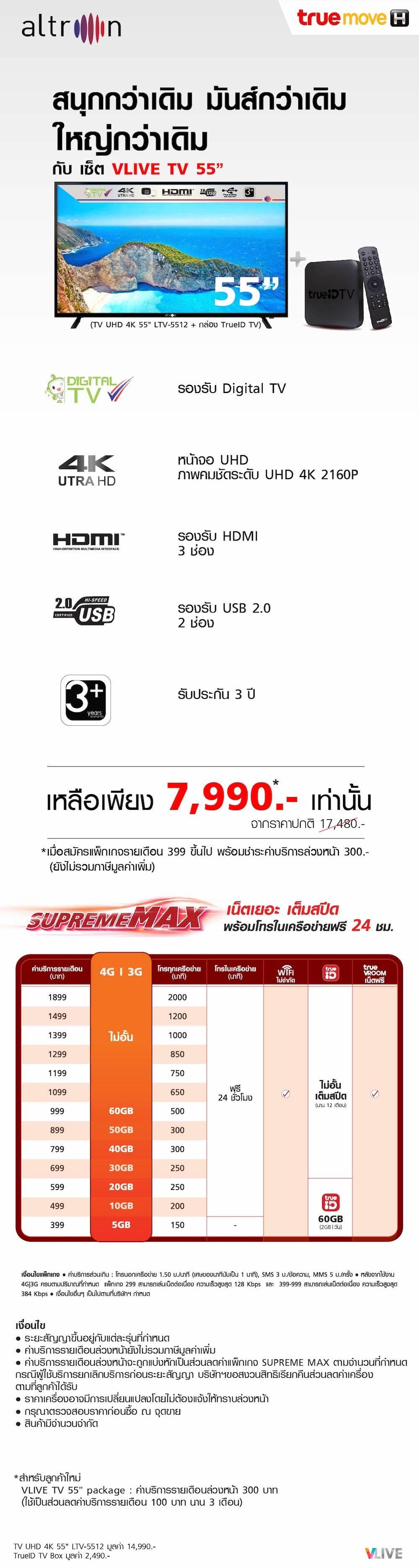 tv_lgtrueid_truestore_page-02.jpg