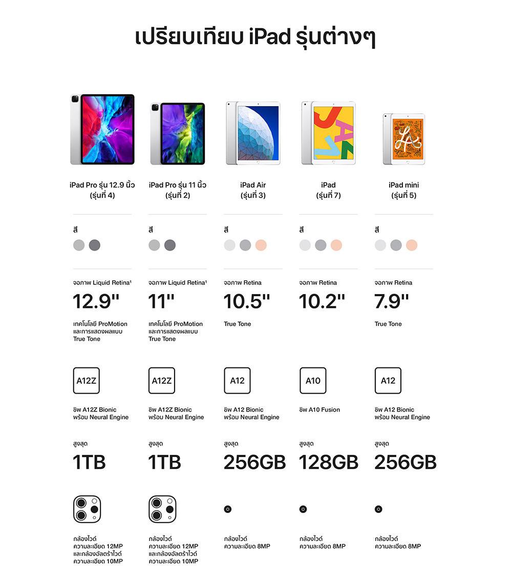 ipad-mimi5-comparison_1.jpg