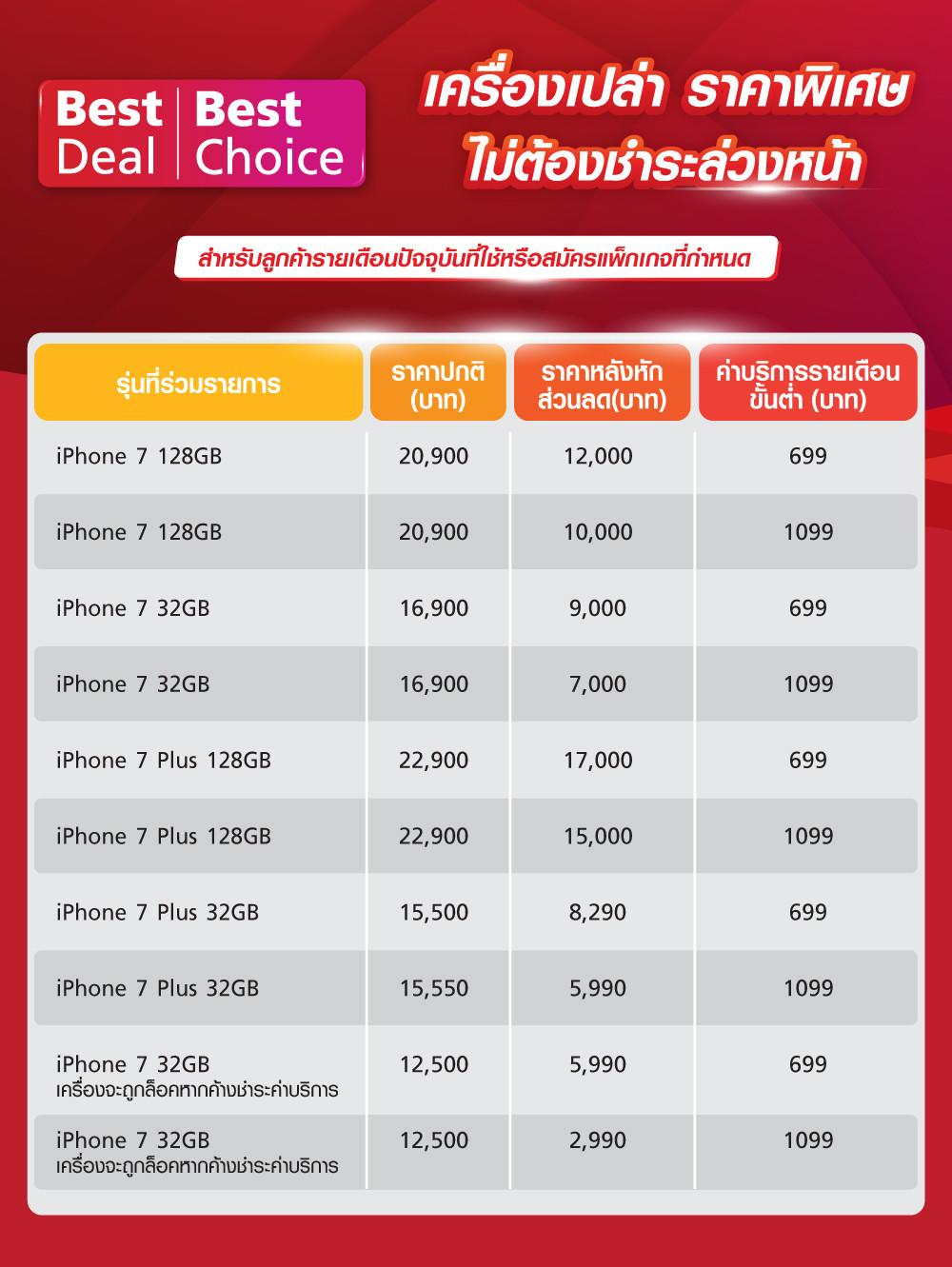 best-deal-best-choice_iphone7.jpg