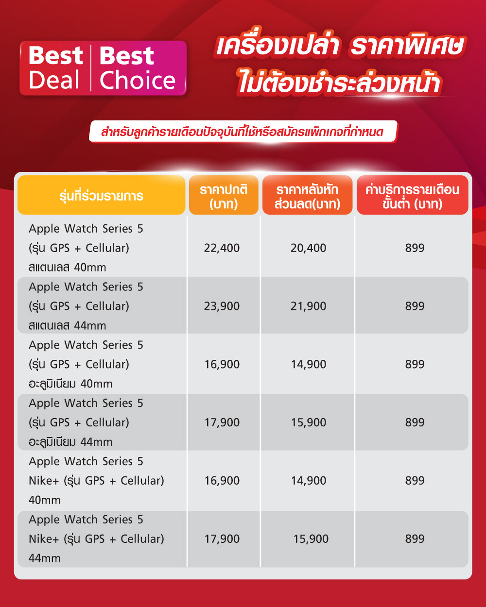 best-deal-best-choice_applewatch.jpg