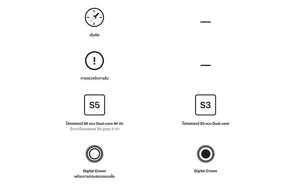 apple-watch-web-comparison-page_4_1.jpg