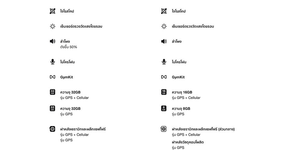 apple-watch-web-comparison-page_7_1.jpg