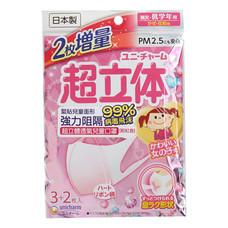 หน้ากากอนามัย สำหรับเด็ก ยี่ห้อ Unicharm จากญี่ปุ่น ป้องกันฝุ่น PM 2.5 Kid Face Mask สีชมพู