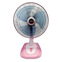 SONAR Fan 18 นิ้ว EF-T135 Pink