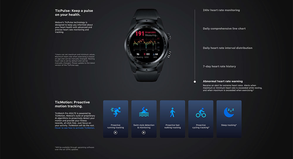 ticwatch-pro-4g-uk---sales-sheet-1_3.jpg