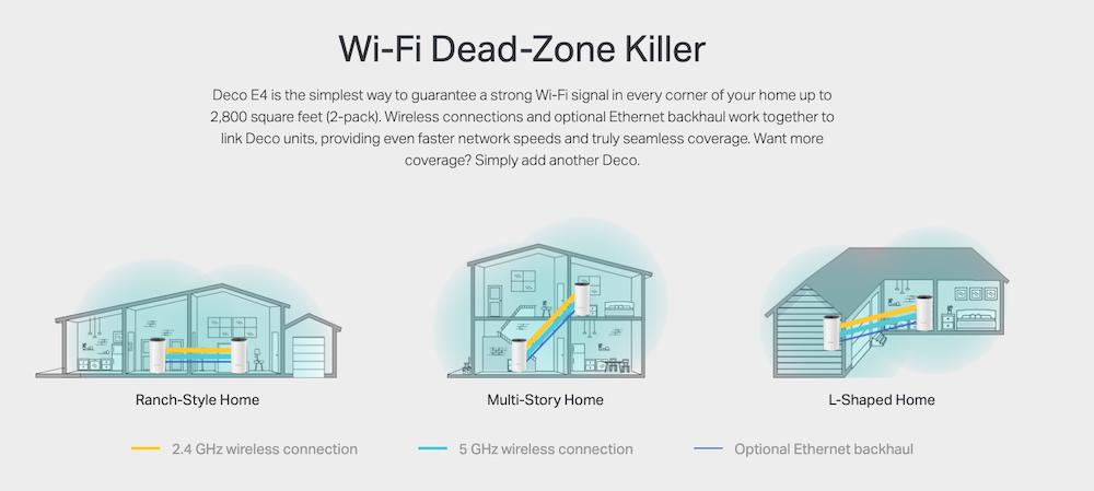 c04-tp-link-wi-fi-router-deco-e4.png
