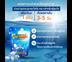 Ultimate Collagen ผลิตภัณฑ์เสริมอาหาร อัลติเมท คอลลาเจน (ขนาด 50 กรัม) จำนวน 9 ซอง